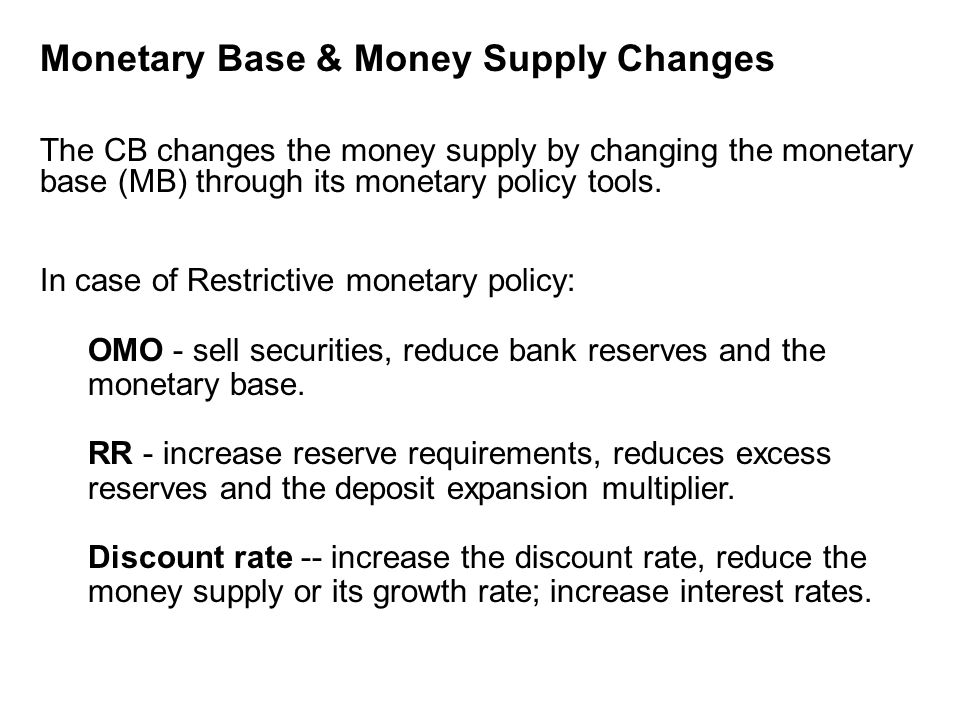 Monetary Base & Money Supply Changes