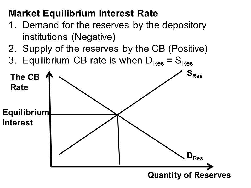 Market Equilibrium Interest Rate