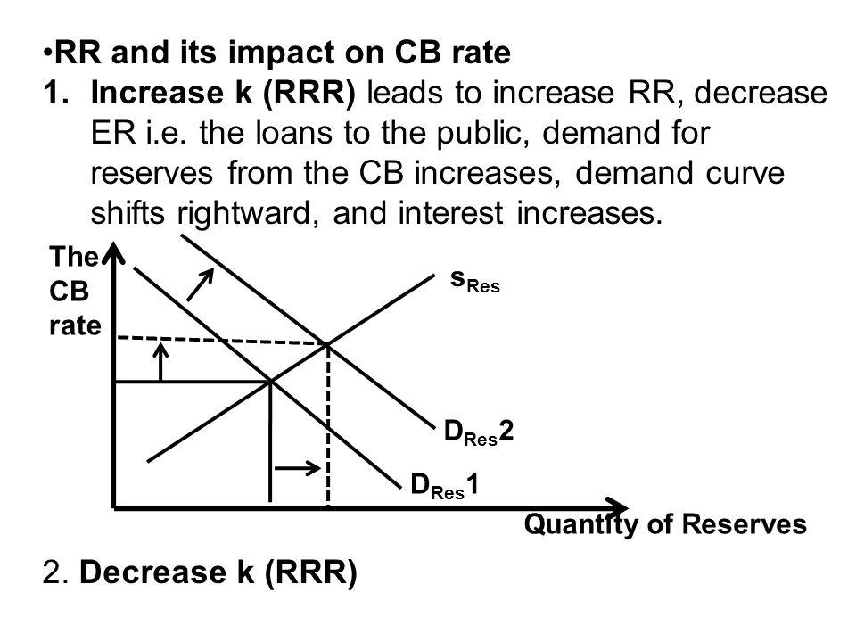 RR and its impact on CB rate