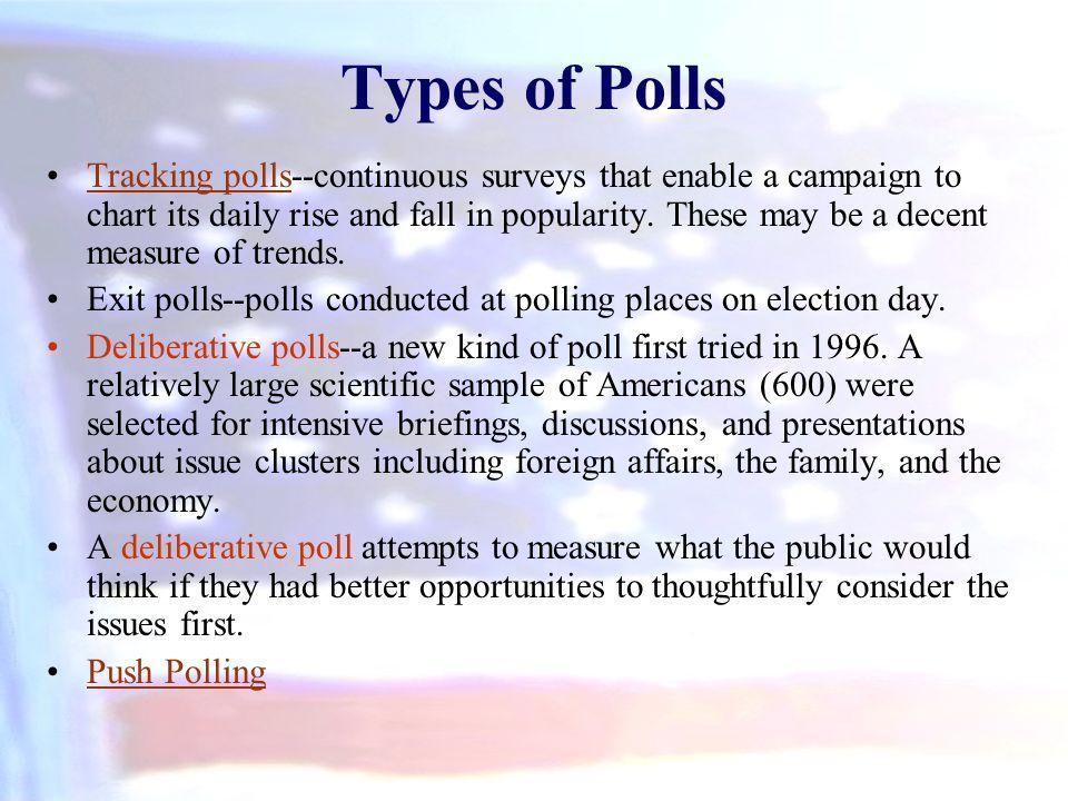Types of Polls