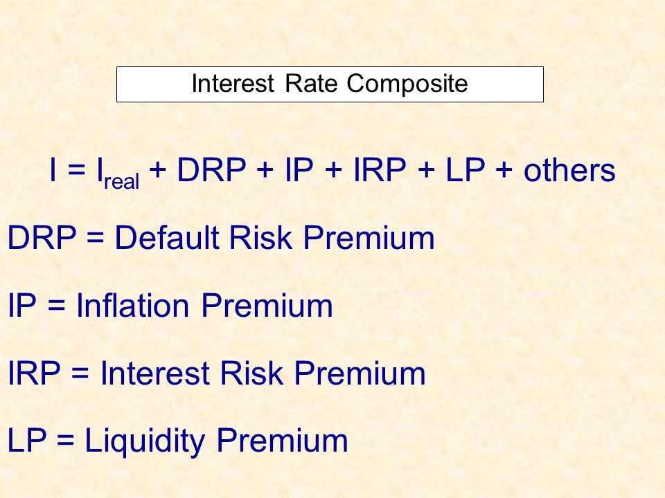 I = Ireal + DRP + IP + IRP + LP + others DRP = Default Risk Premium