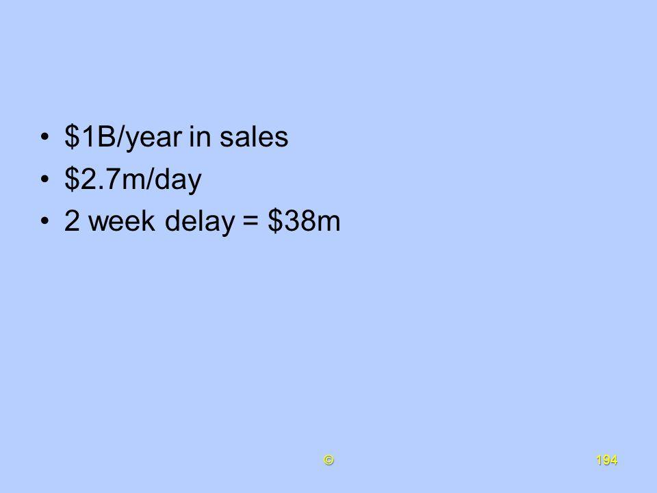 $1B/year in sales $2.7m/day 2 week delay = $38m ©
