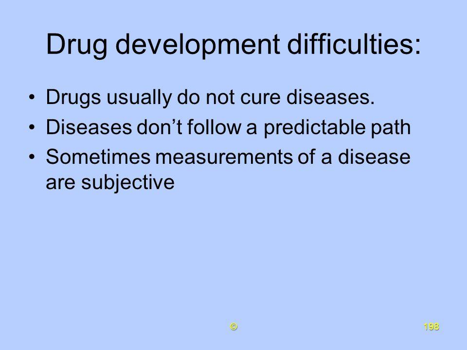 Drug development difficulties: