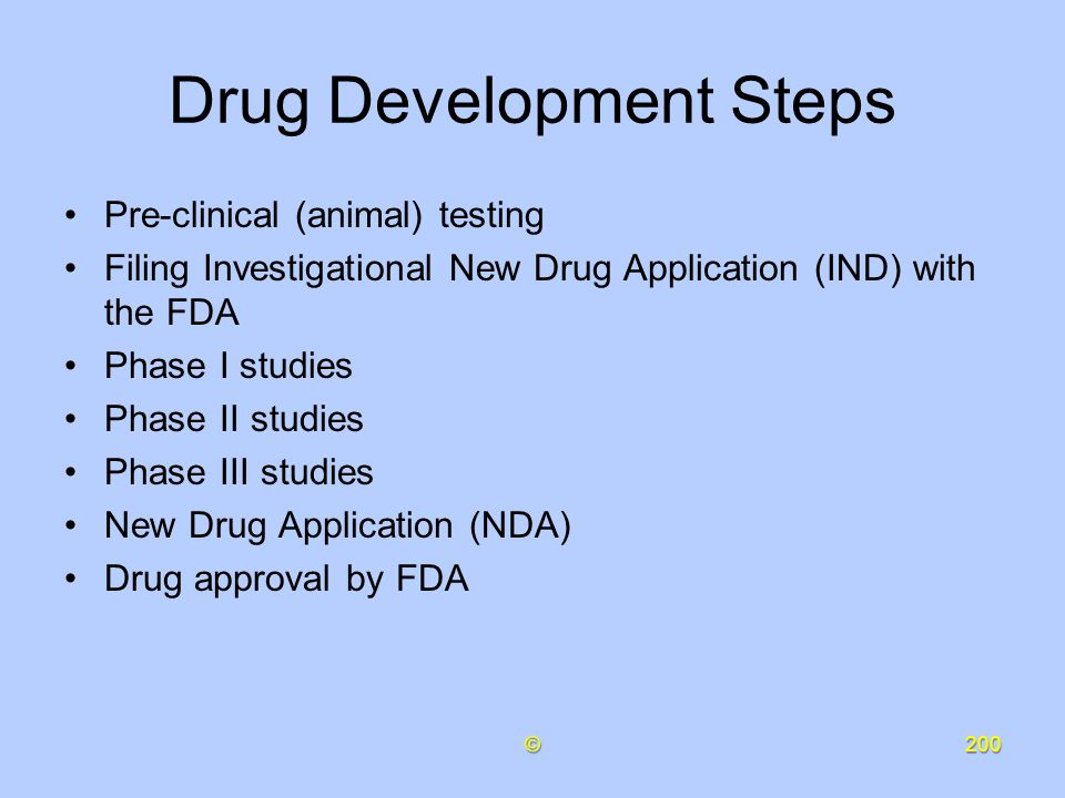 Drug Development Steps