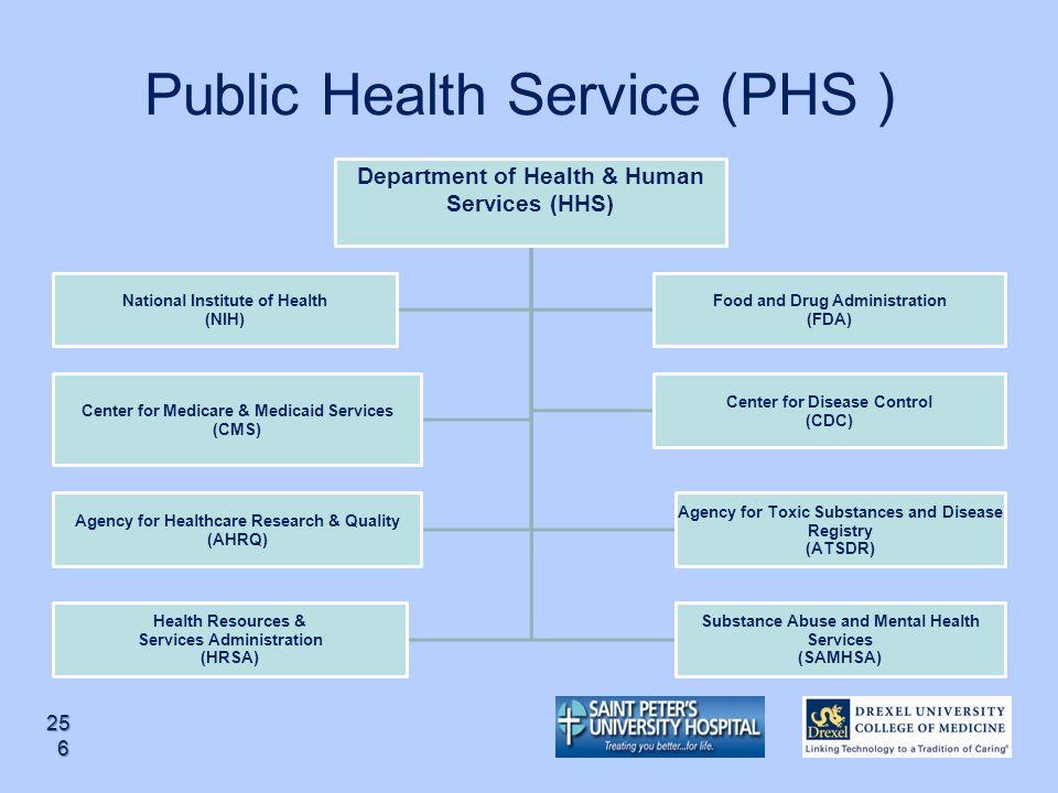 Public Health Service (PHS )