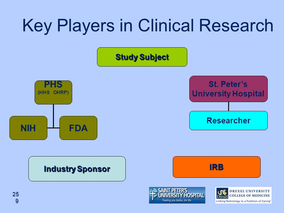 Key Players in Clinical Research