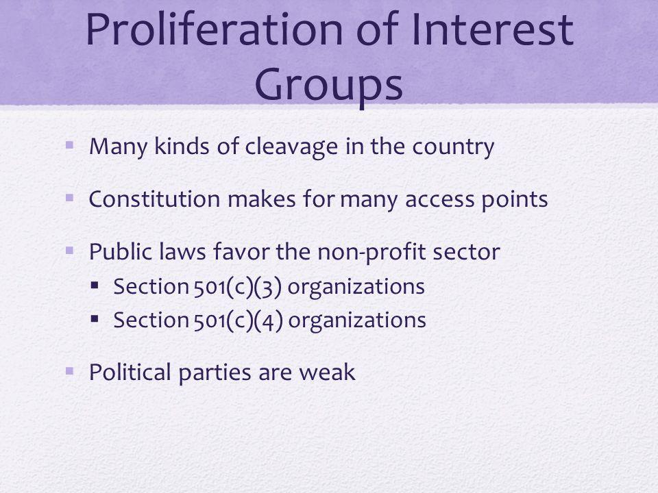 Proliferation of Interest Groups
