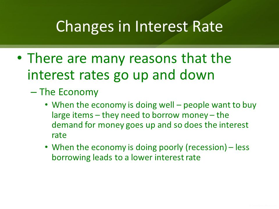 Changes in Interest Rate