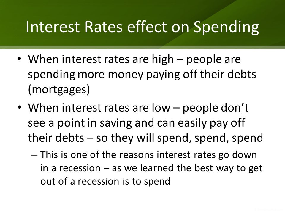 Interest Rates effect on Spending