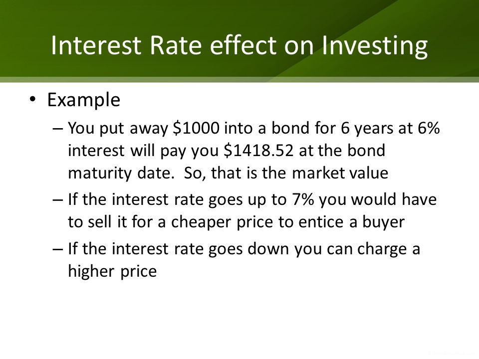 Interest Rate effect on Investing