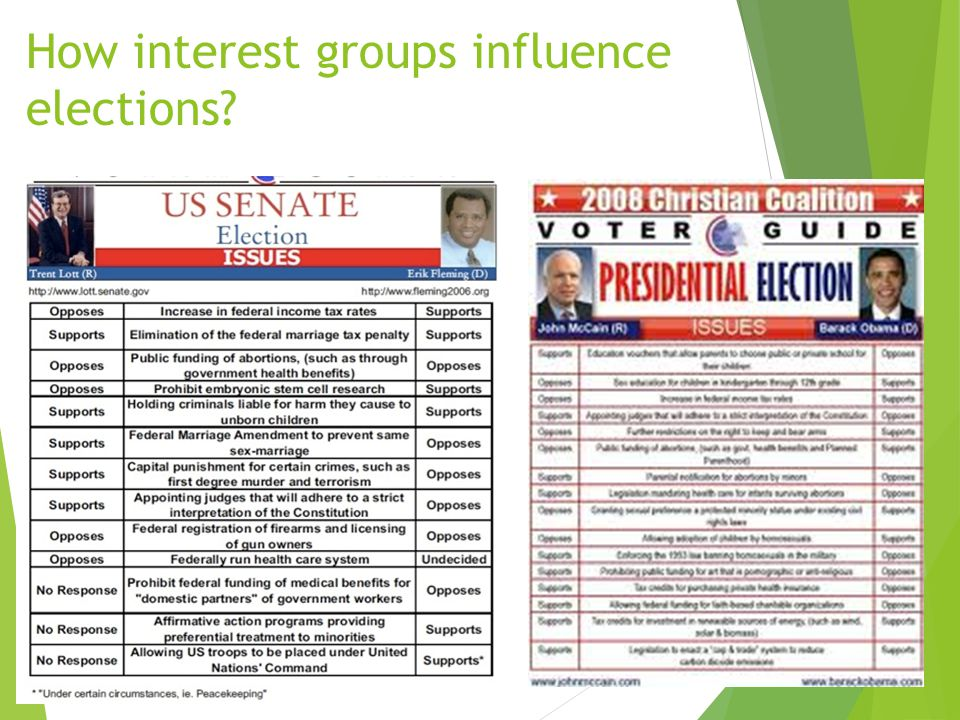 How interest groups influence elections