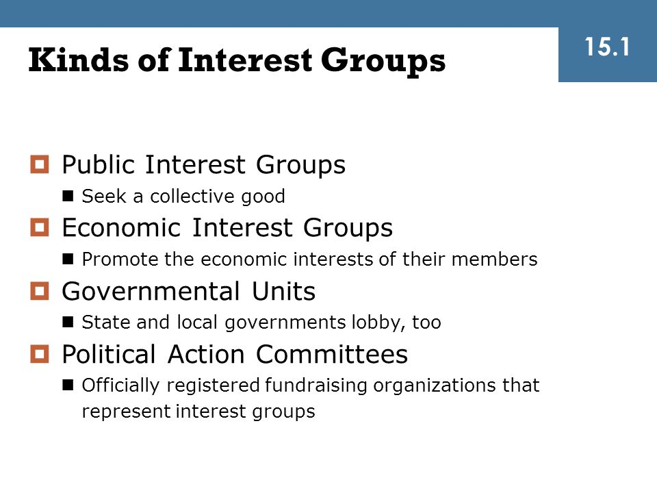 Kinds of Interest Groups