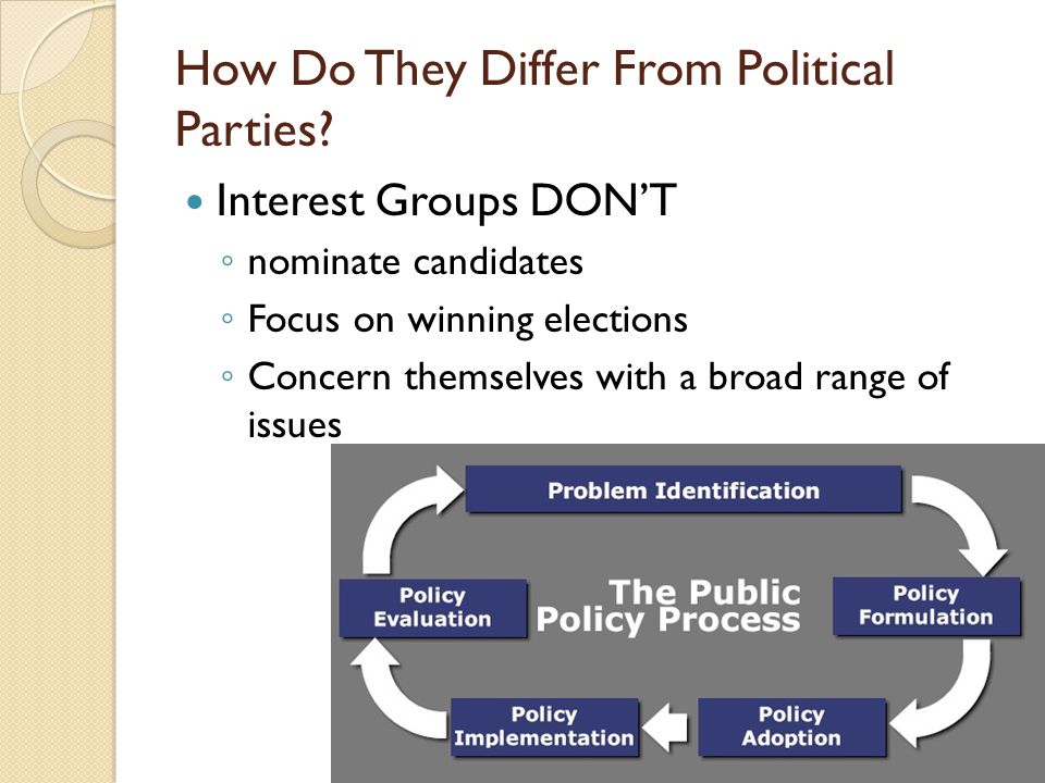 How Do They Differ From Political Parties