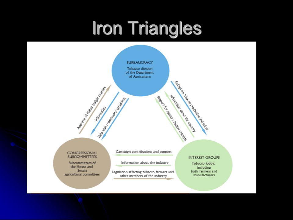 Iron Triangles 12