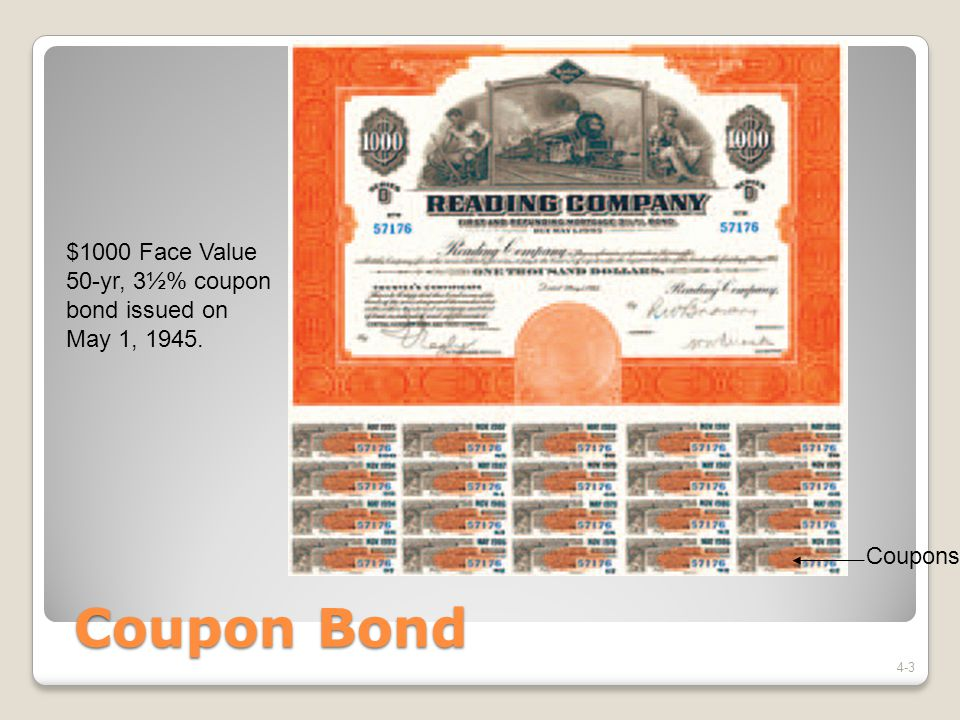 $1000 Face Value 50-yr, 3½% coupon bond issued on May 1, 1945.