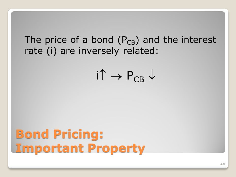 Bond Pricing: Important Property
