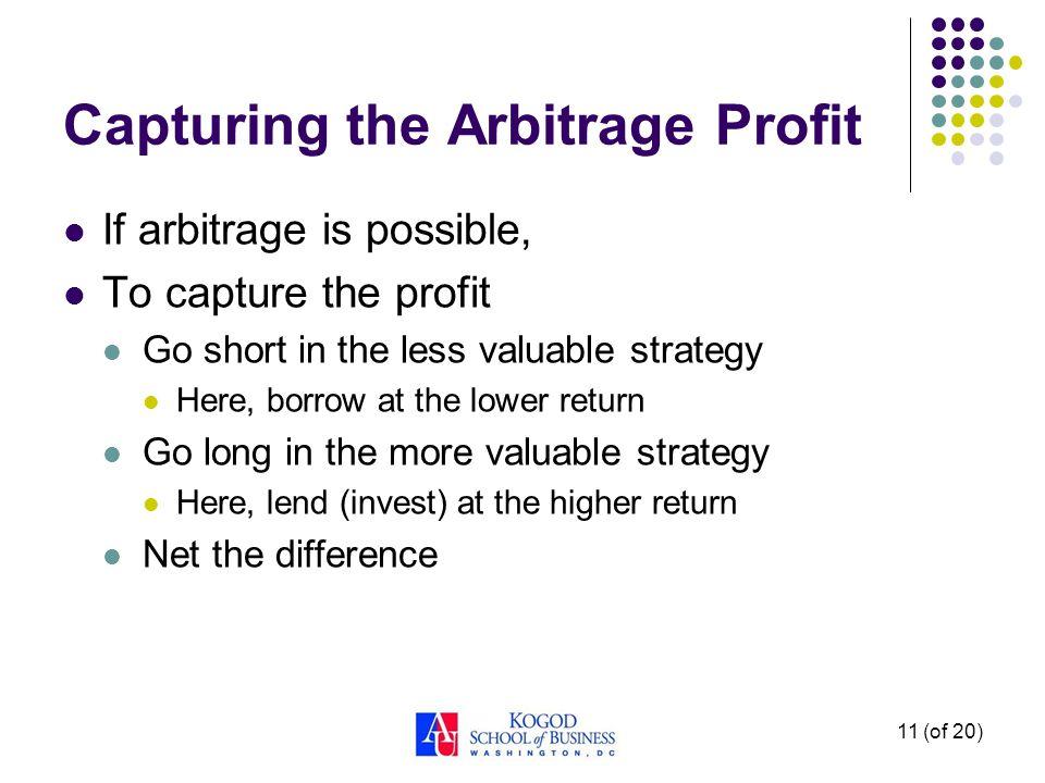Capturing the Arbitrage Profit