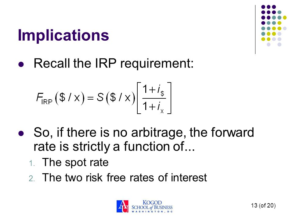 Implications Recall the IRP requirement: