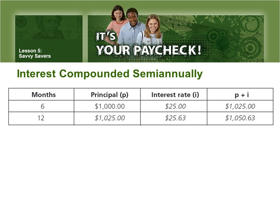 Interest Compounded Semiannually