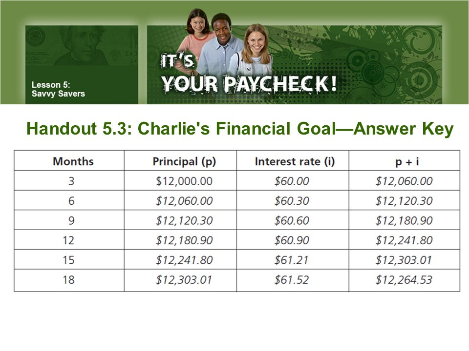 Handout 5.3: Charlie s Financial Goal—Answer Key