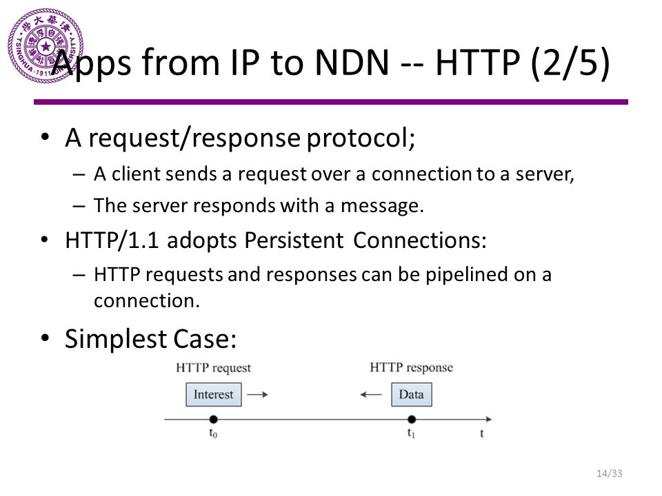 Apps from IP to NDN -- HTTP (2/5)