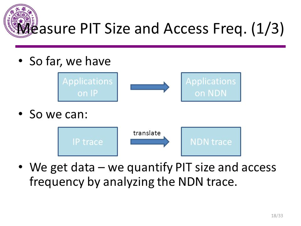 Measure PIT Size and Access Freq. (1/3)