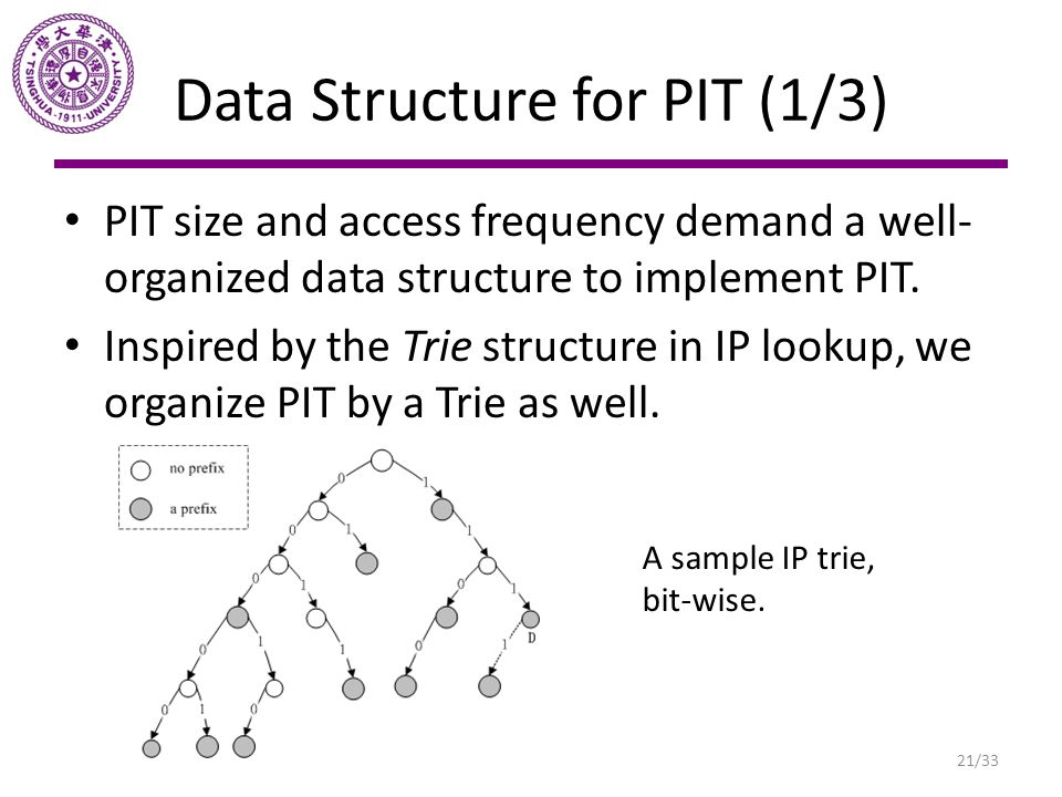 Data Structure for PIT (1/3)