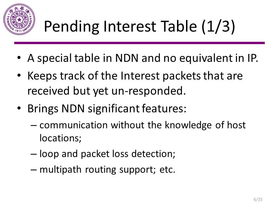 Pending Interest Table (1/3)