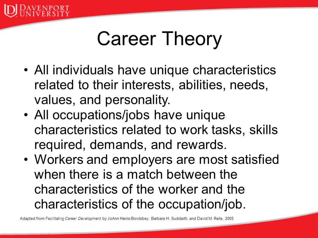 Career Theory All individuals have unique characteristics related to their interests, abilities, needs, values, and personality.