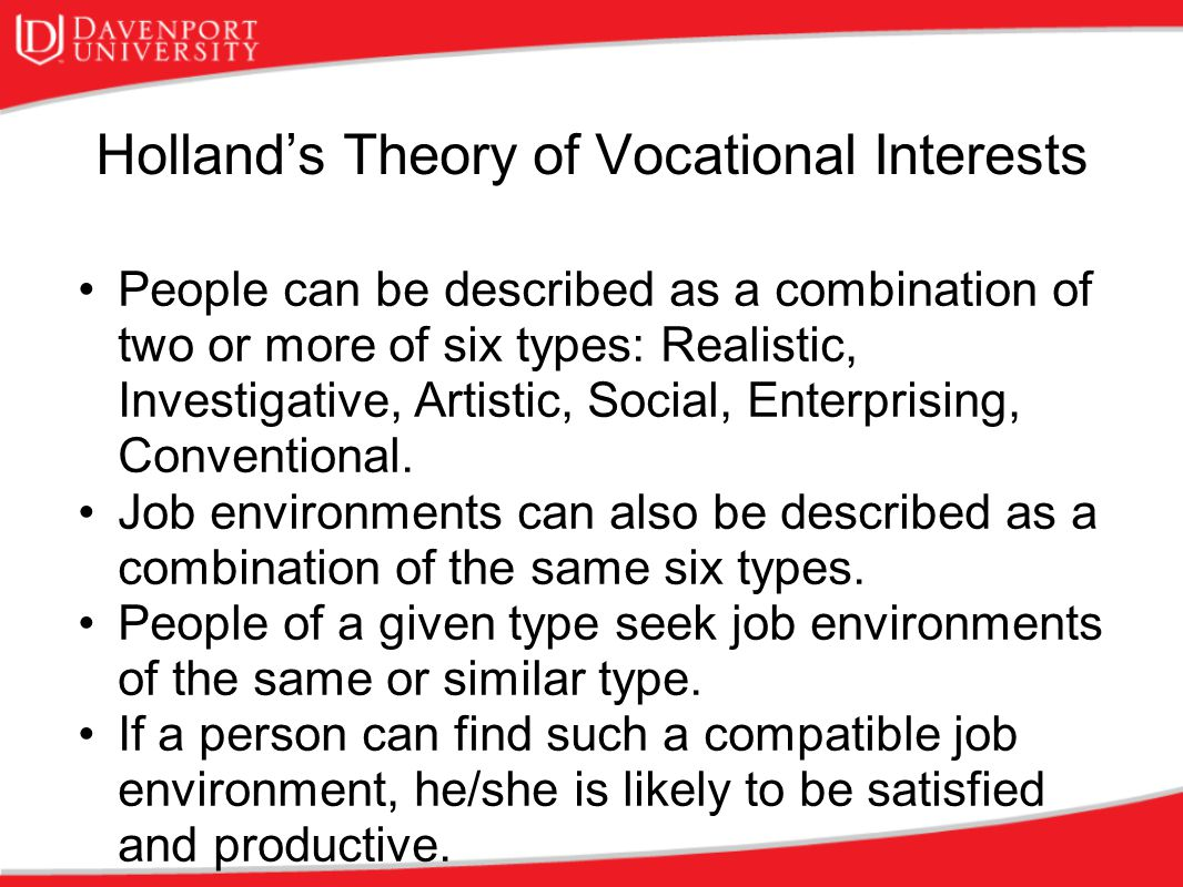 Holland's Theory of Vocational Interests