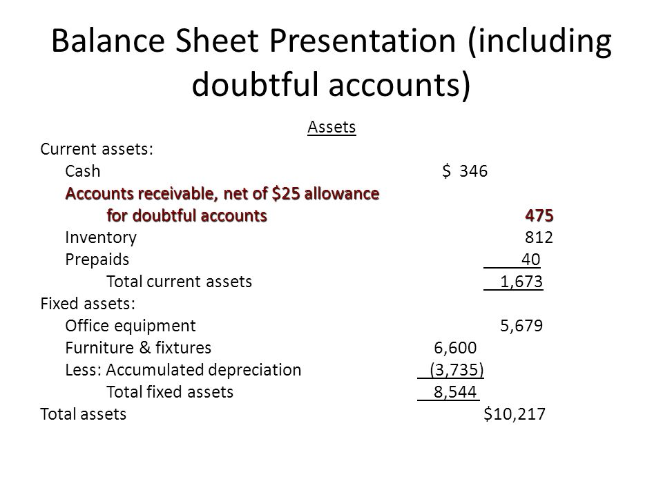 Balance Sheet Presentation (including doubtful accounts)
