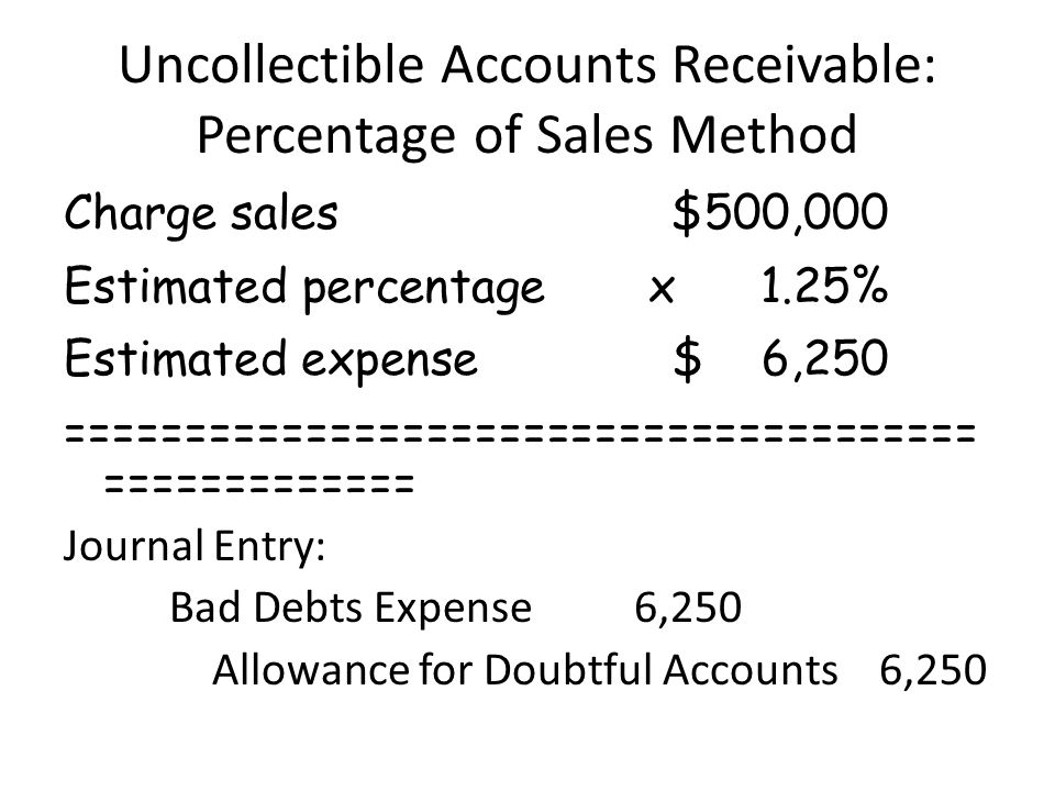 Uncollectible Accounts Receivable: Percentage of Sales Method