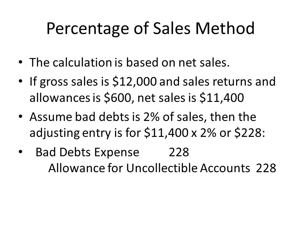 Percentage of Sales Method