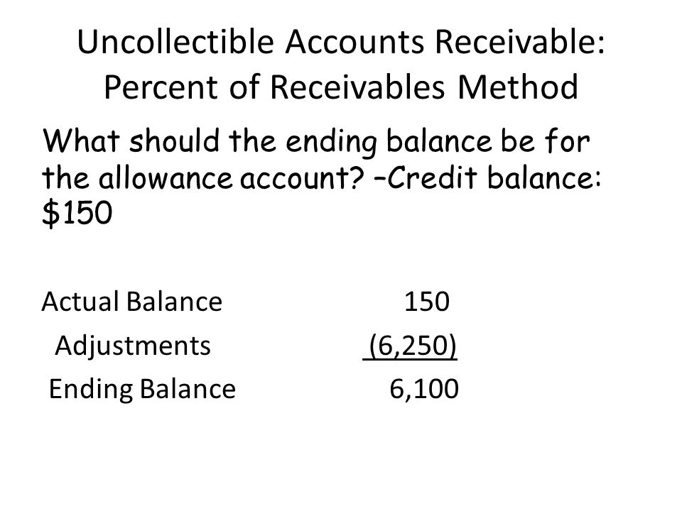 Uncollectible Accounts Receivable: Percent of Receivables Method
