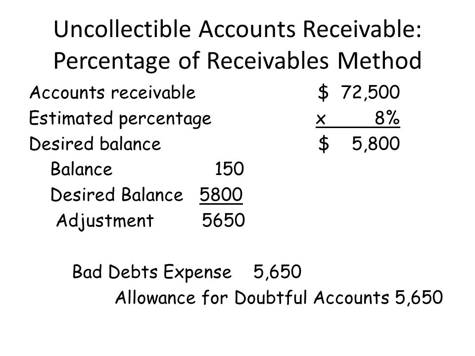 Uncollectible Accounts Receivable: Percentage of Receivables Method