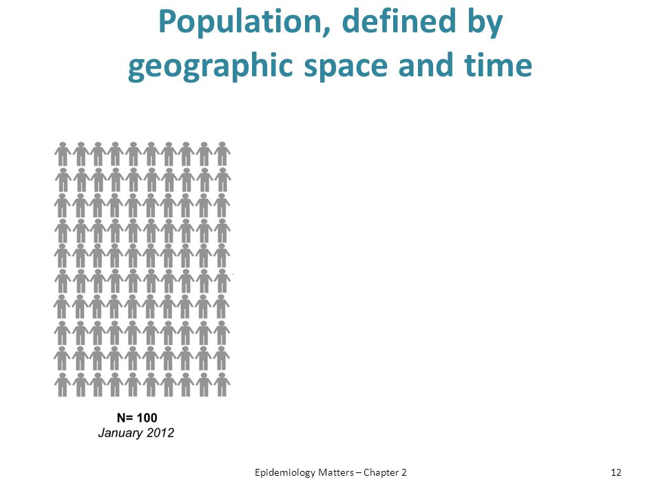 Population, defined by geographic space and time