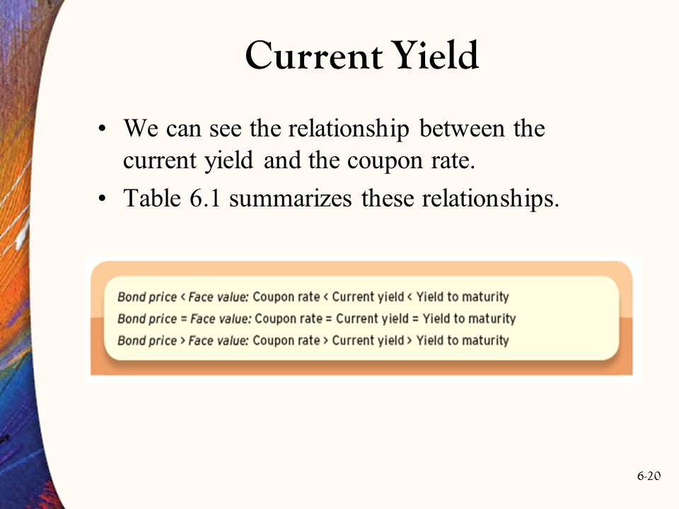 Current Yield We can see the relationship between the current yield and the coupon rate.