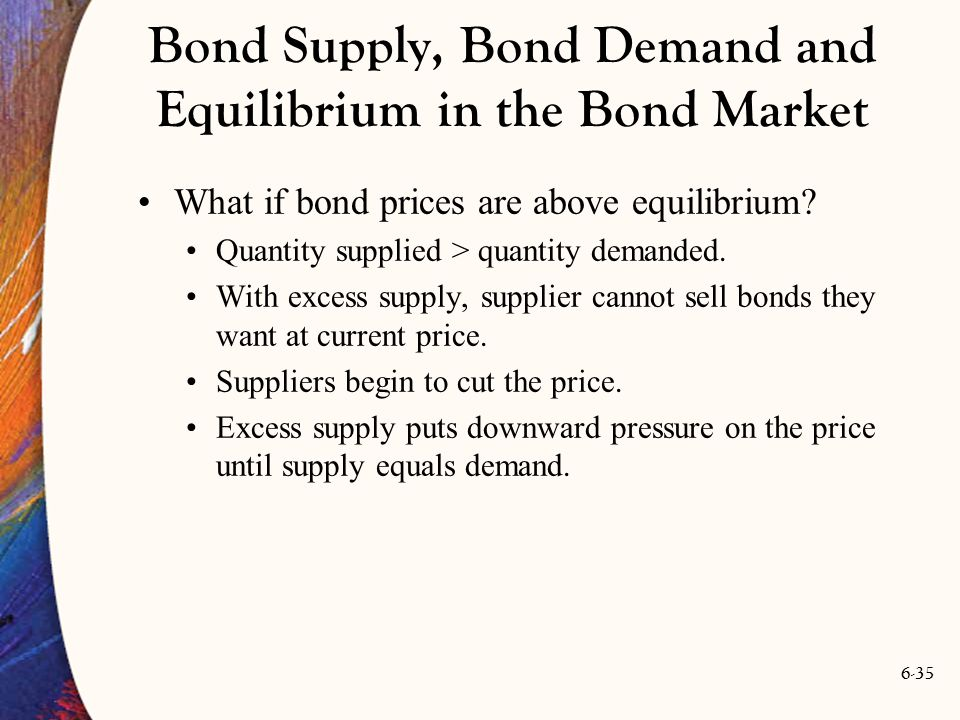 Bond Supply, Bond Demand and Equilibrium in the Bond Market