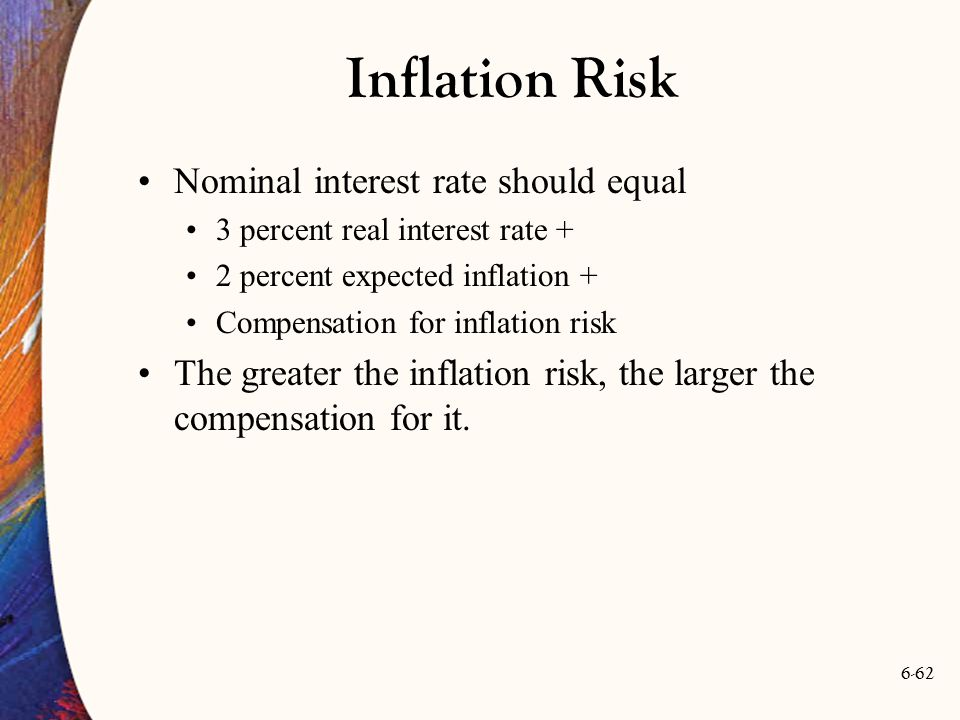 Inflation Risk Nominal interest rate should equal