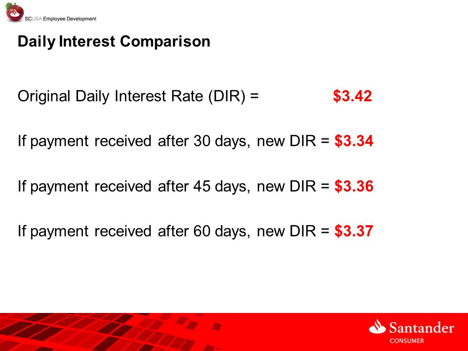 Daily Interest Comparison