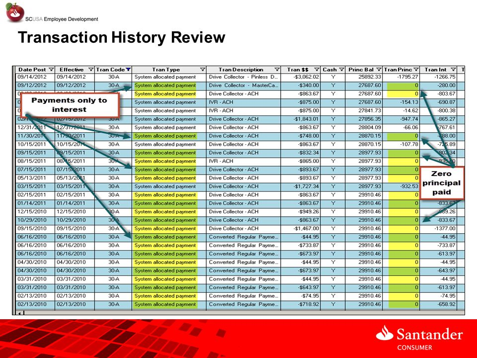 Transaction History Review