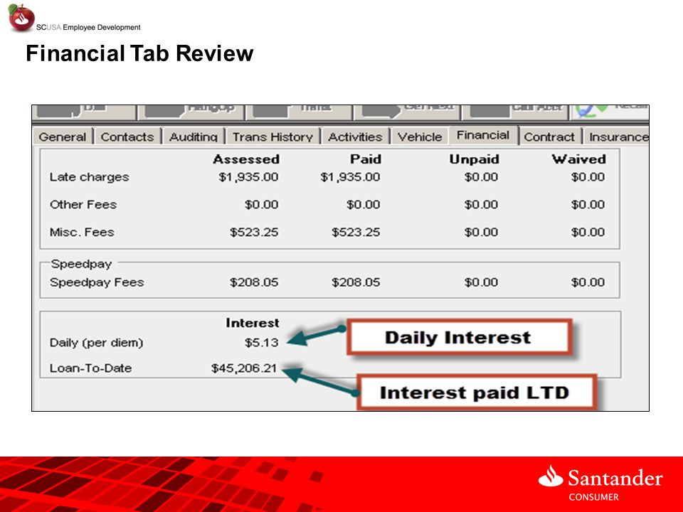 Financial Tab Review