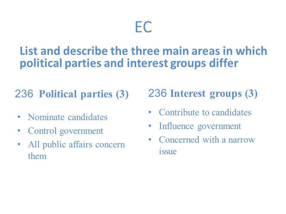 EC List and describe the three main areas in which political parties and interest groups differ. 236 Interest groups (3)