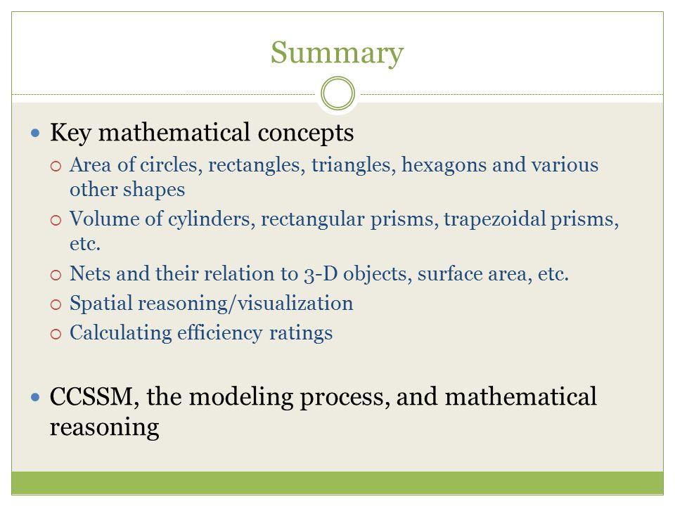 Summary Key mathematical concepts
