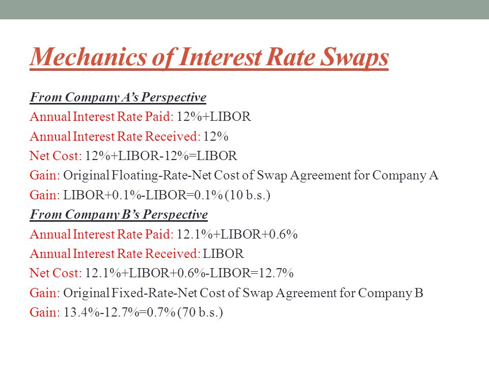 Mechanics of Interest Rate Swaps