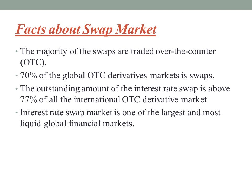 Facts about Swap Market