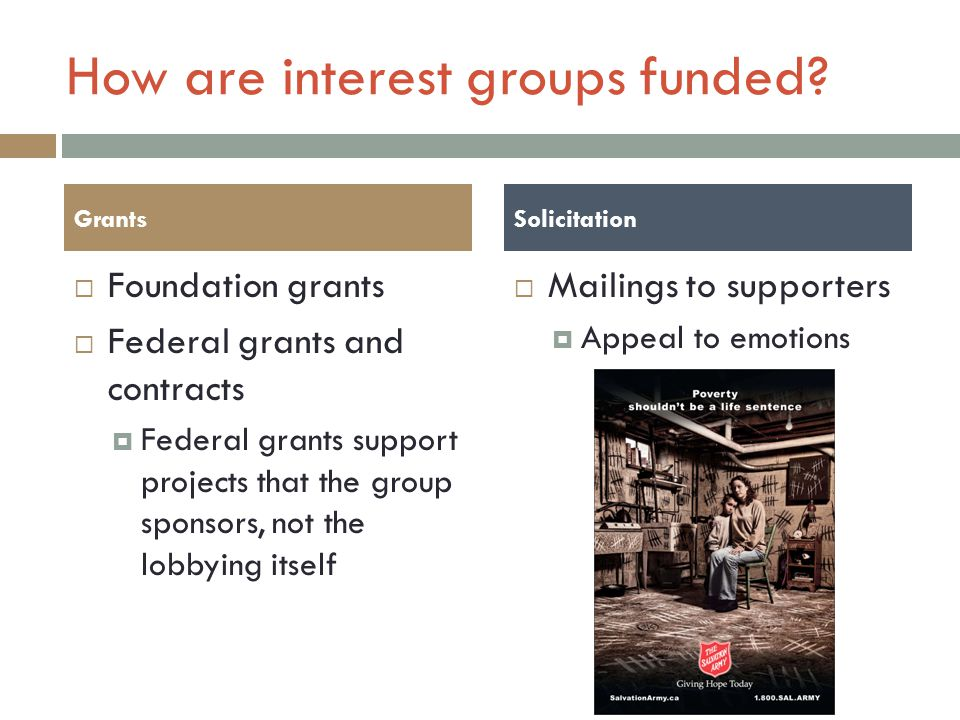How are interest groups funded
