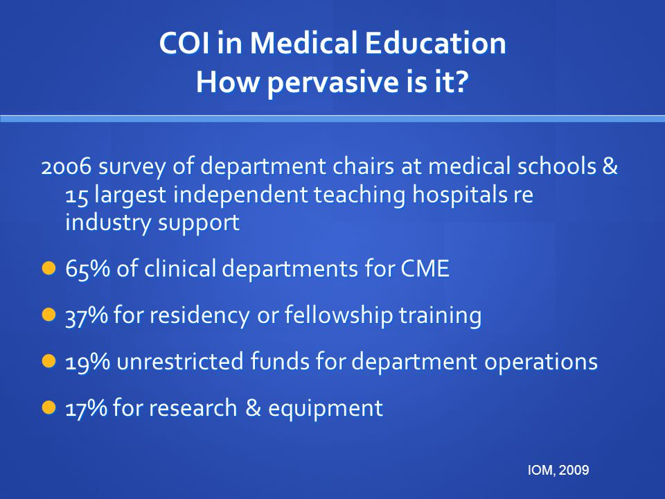 COI in Medical Education How pervasive is it