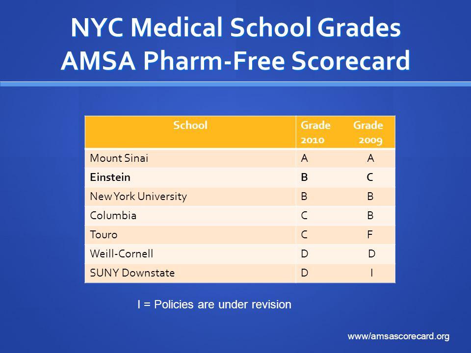 NYC Medical School Grades AMSA Pharm-Free Scorecard