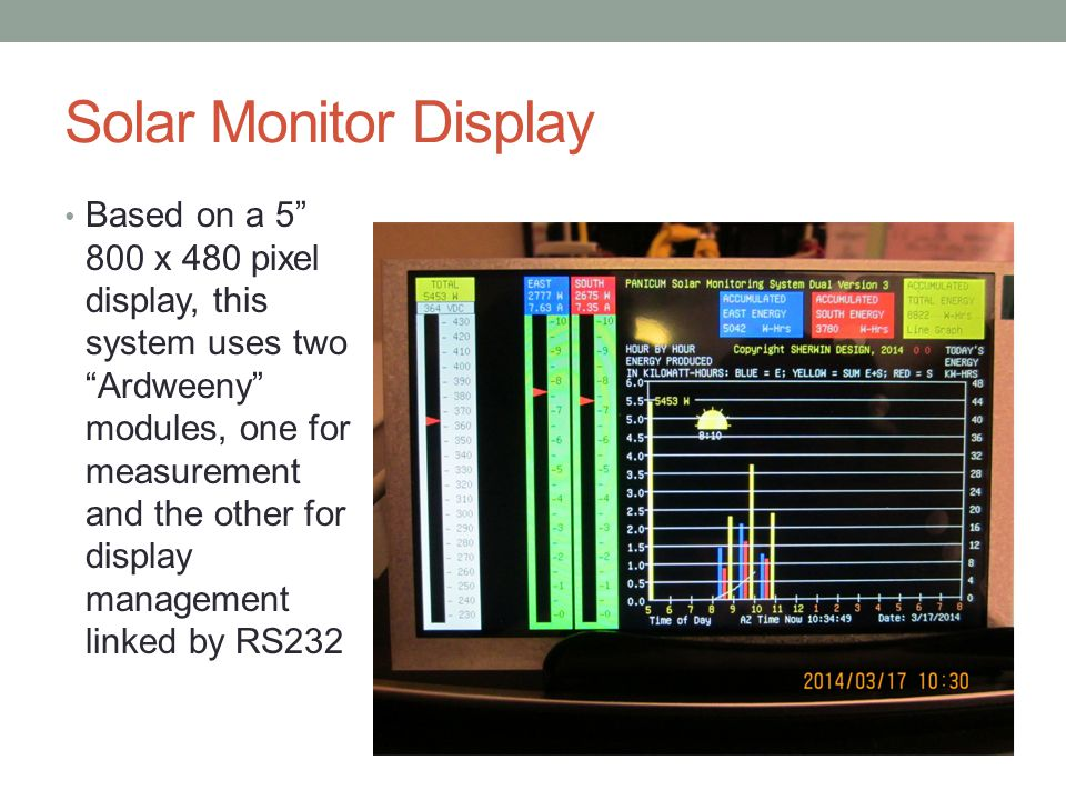 Solar Monitor Display